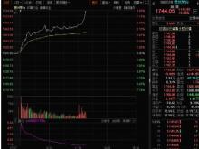 贵州茅台股价突破1700元 贵州茅台股价为啥这么高?
